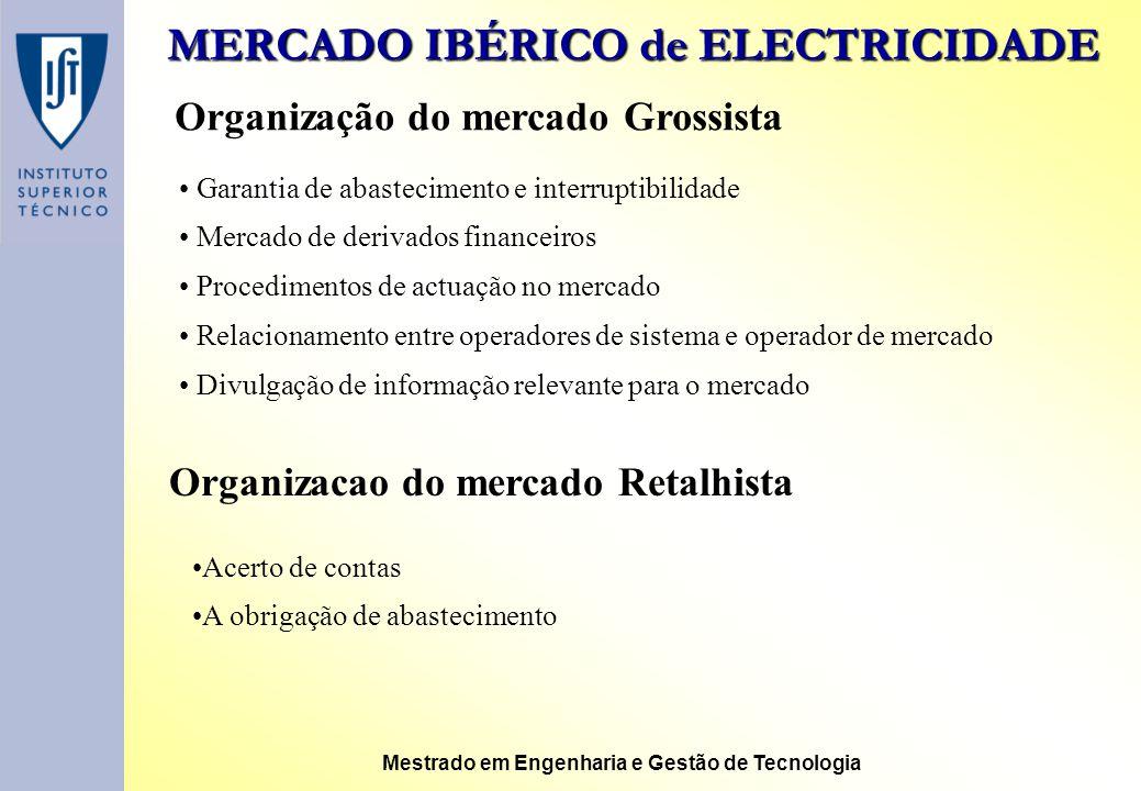 MERCADO IBÉRICO de ELECTRICIDADE