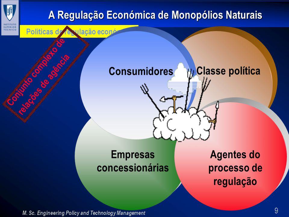 Empresas concessionárias Agentes do processo de regulação