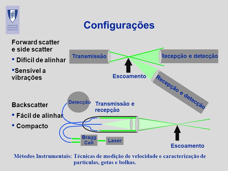 Configurações Forward scatter e side scatter Difícil de alinhar