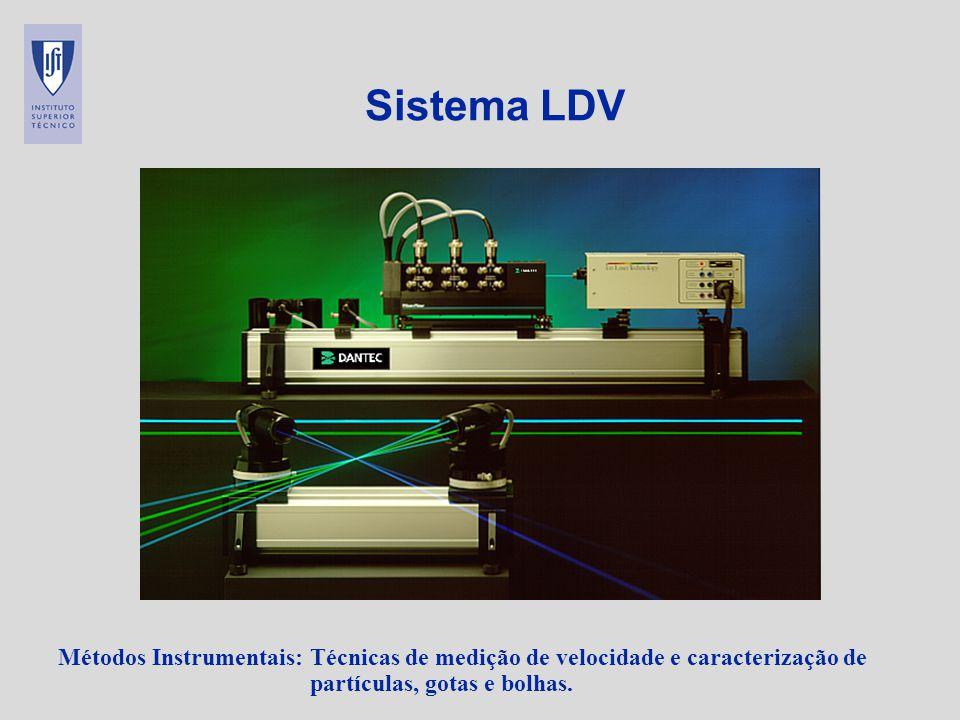 Sistema LDV