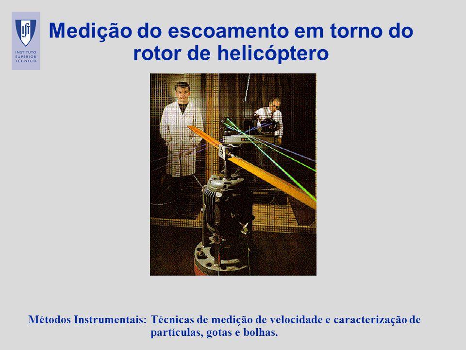 Medição do escoamento em torno do rotor de helicóptero