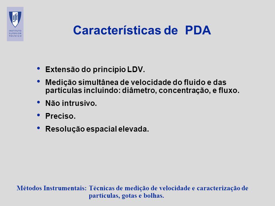 Características de PDA