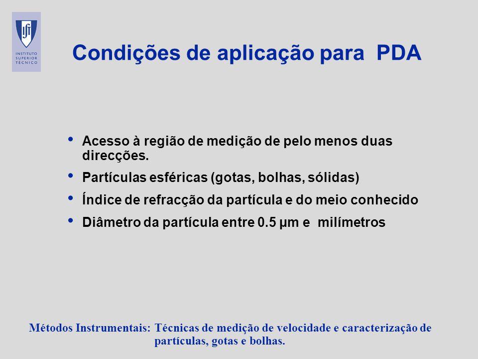 Condições de aplicação para PDA