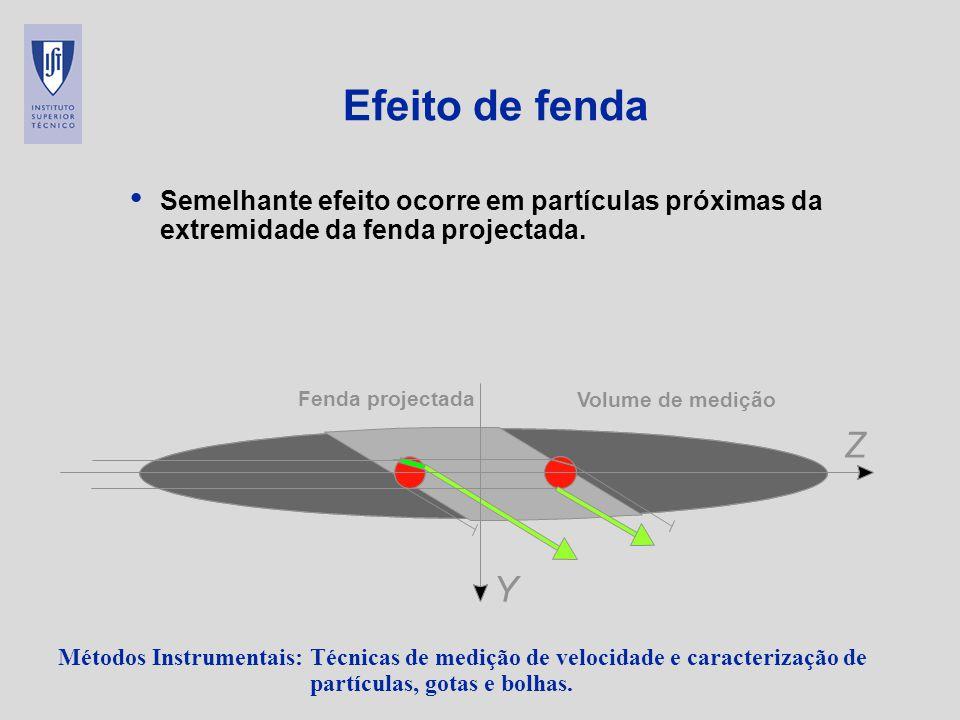 Efeito de fenda Semelhante efeito ocorre em partículas próximas da extremidade da fenda projectada.