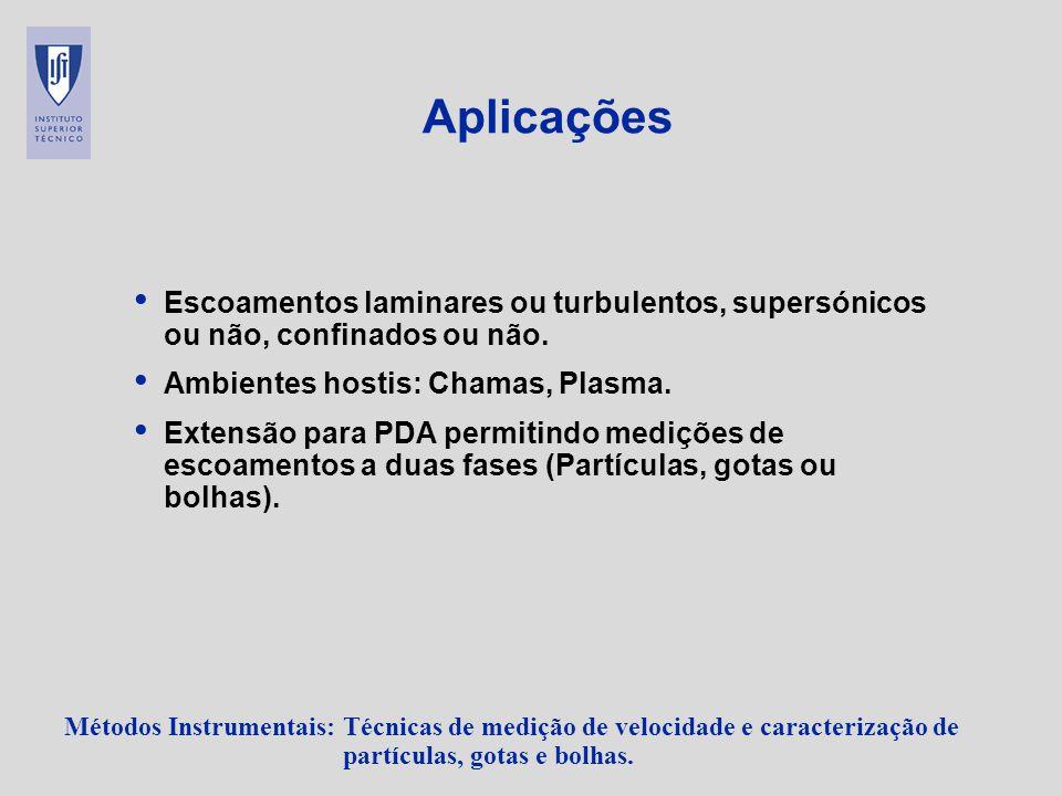 Aplicações Escoamentos laminares ou turbulentos, supersónicos ou não, confinados ou não. Ambientes hostis: Chamas, Plasma.