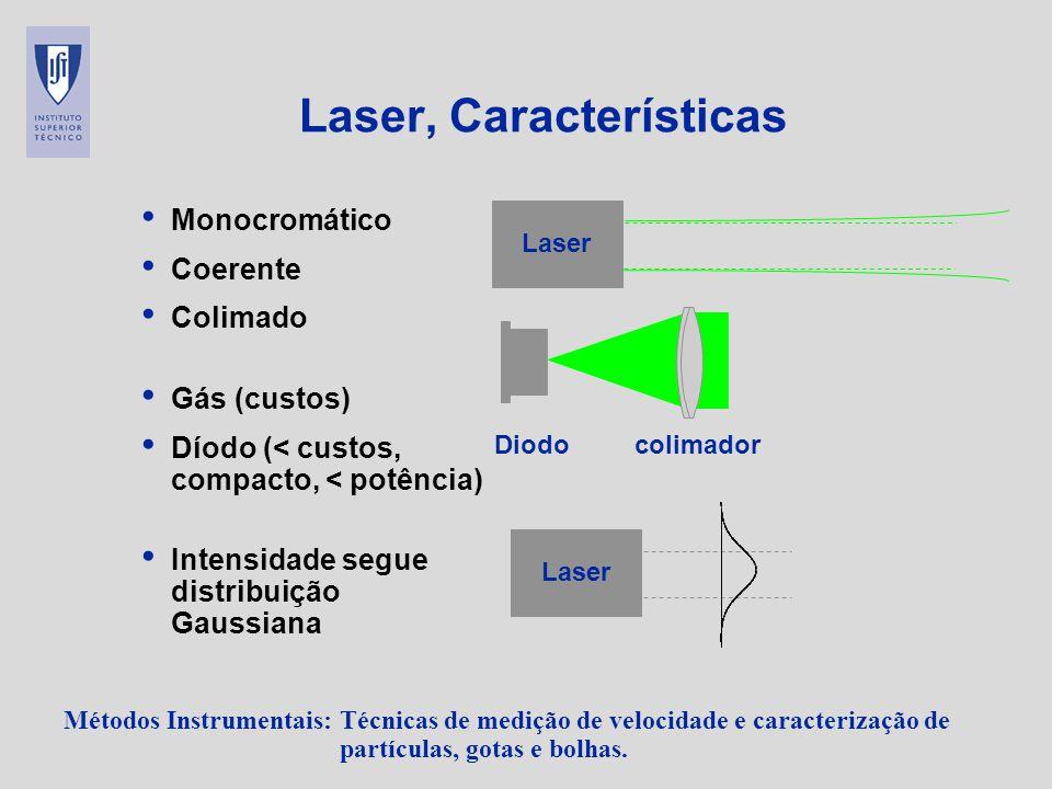 Laser, Características