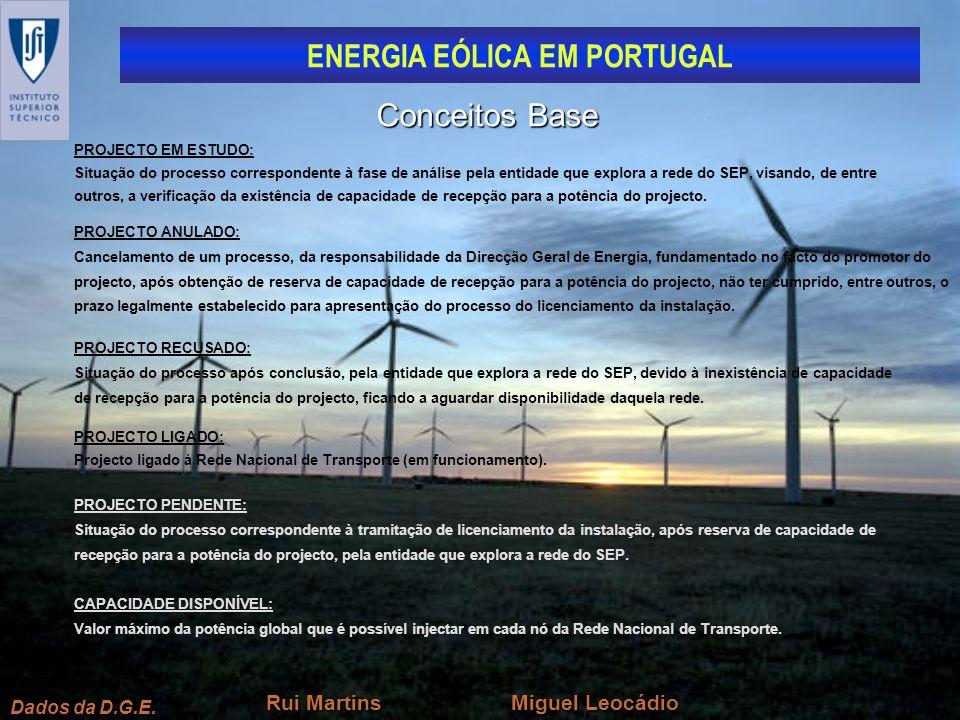 Conceitos Base Rui Martins Miguel Leocádio PROJECTO EM ESTUDO: