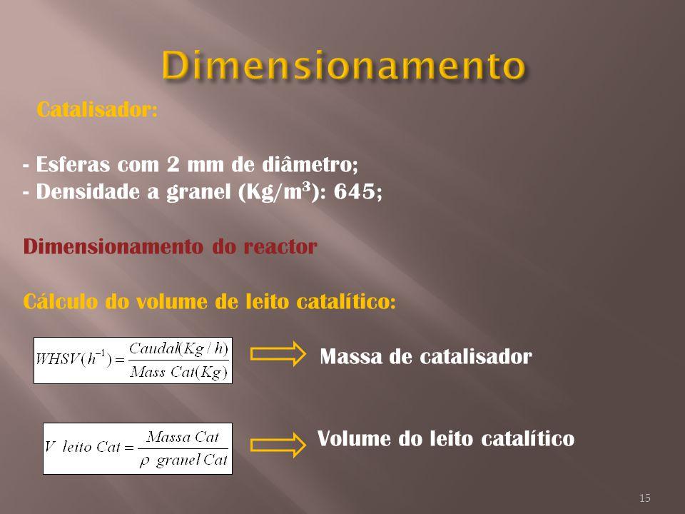 Dimensionamento Catalisador: Esferas com 2 mm de diâmetro;