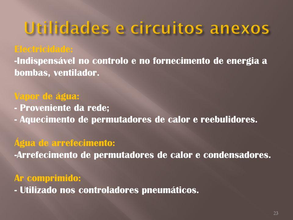 Utilidades e circuitos anexos