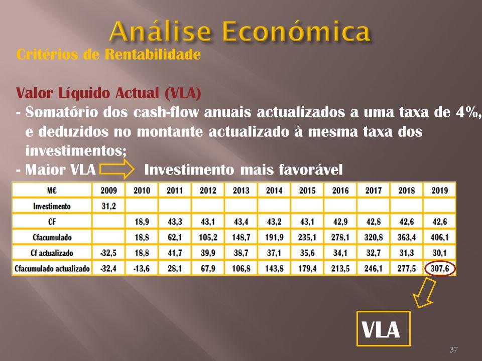 Análise Económica VLA Critérios de Rentabilidade