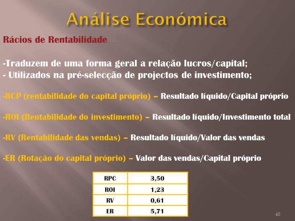 Análise Económica Rácios de Rentabilidade