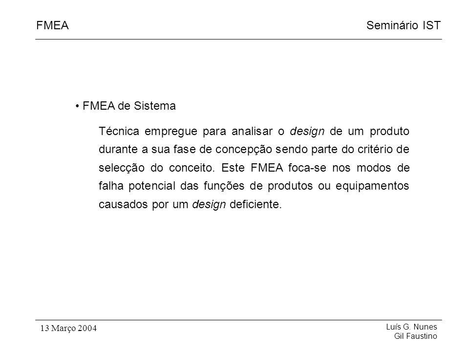 FMEA de Sistema