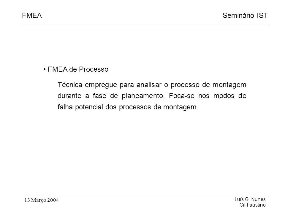 FMEA de Processo