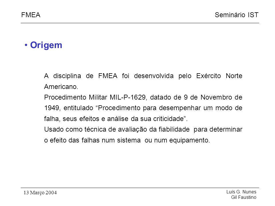 Origem A disciplina de FMEA foi desenvolvida pelo Exército Norte Americano.