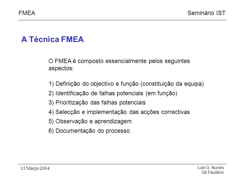 A Técnica FMEA O FMEA é composto essencialmente pelos seguintes aspectos: 1) Definição do objectivo e função (constituição da equipa)