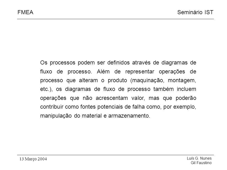 Os processos podem ser definidos através de diagramas de fluxo de processo. Além de representar operações de processo que alteram o produto (maquinação, montagem, etc.), os diagramas de fluxo de processo também incluem operações que não acrescentam valor, mas que poderão contribuir como fontes potenciais de falha como, por exemplo, manipulação do material e armazenamento.