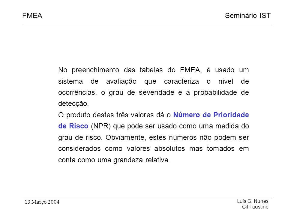 No preenchimento das tabelas do FMEA, é usado um sistema de avaliação que caracteriza o nivel de ocorrências, o grau de severidade e a probabilidade de detecção.