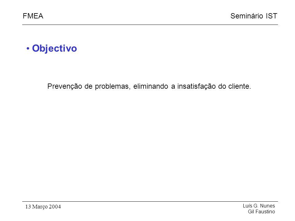 Objectivo Prevenção de problemas, eliminando a insatisfação do cliente. 13 Março 2004