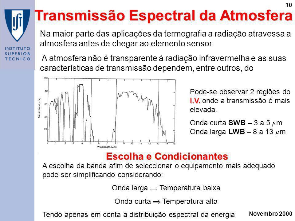 Transmissão Espectral da Atmosfera Escolha e Condicionantes