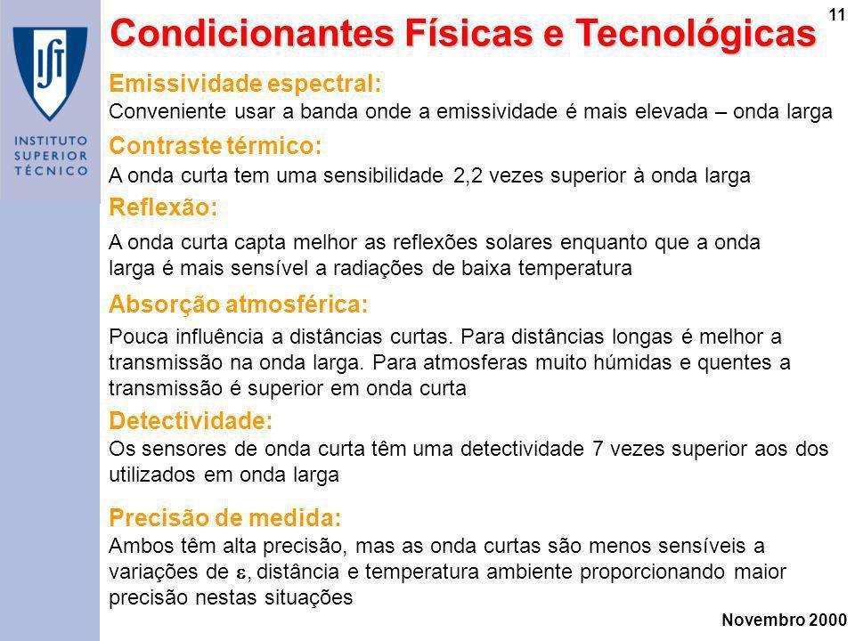Condicionantes Físicas e Tecnológicas