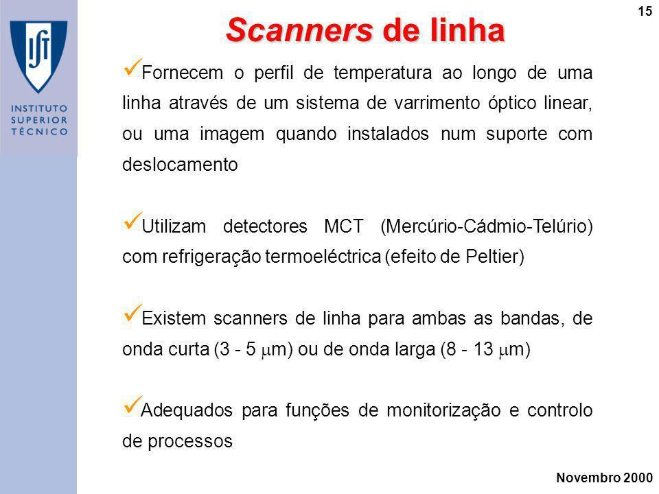 Scanners de linha