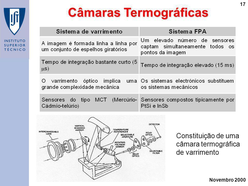 Câmaras Termográficas