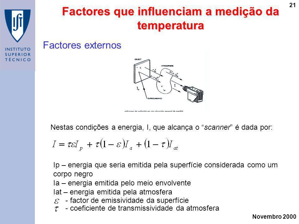 Factores que influenciam a medição da temperatura