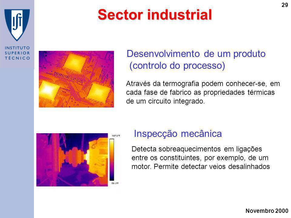 Sector industrial Desenvolvimento de um produto (controlo do processo)