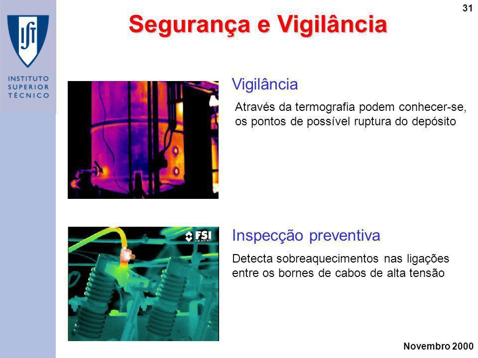 Segurança e Vigilância