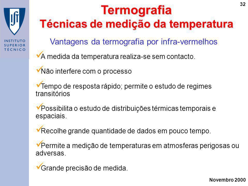 Técnicas de medição da temperatura