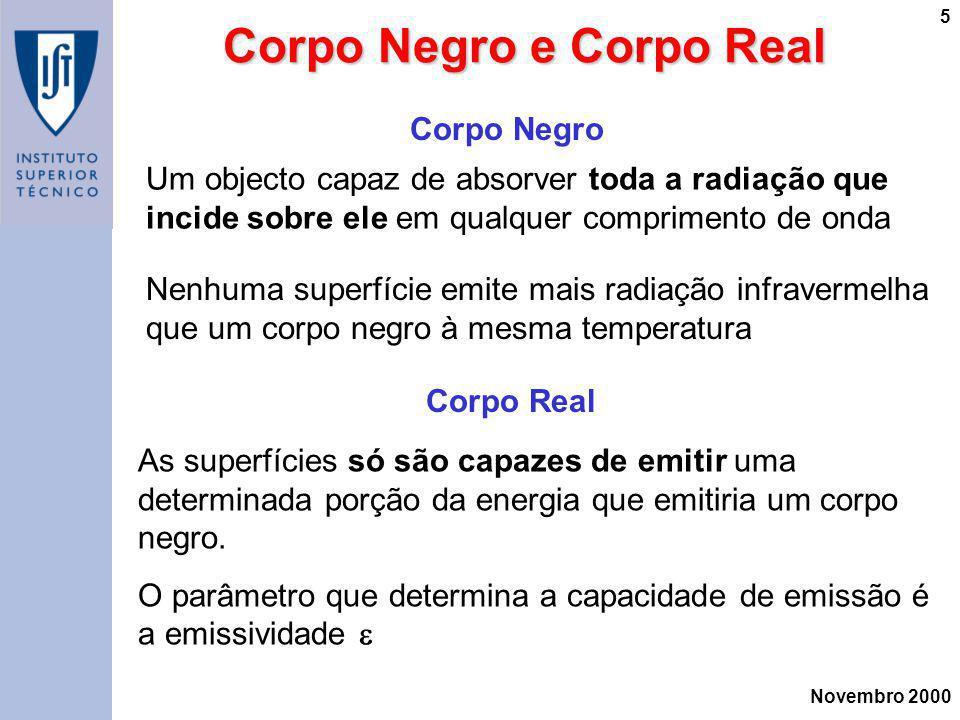 Corpo Negro e Corpo Real