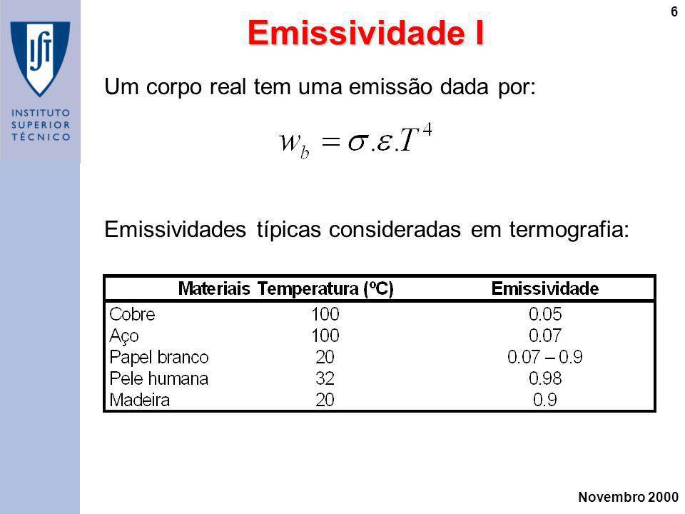 Emissividade I Um corpo real tem uma emissão dada por: