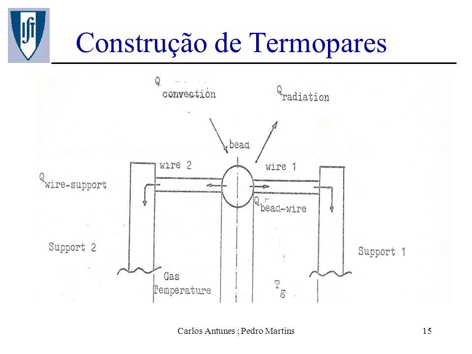Construção de Termopares