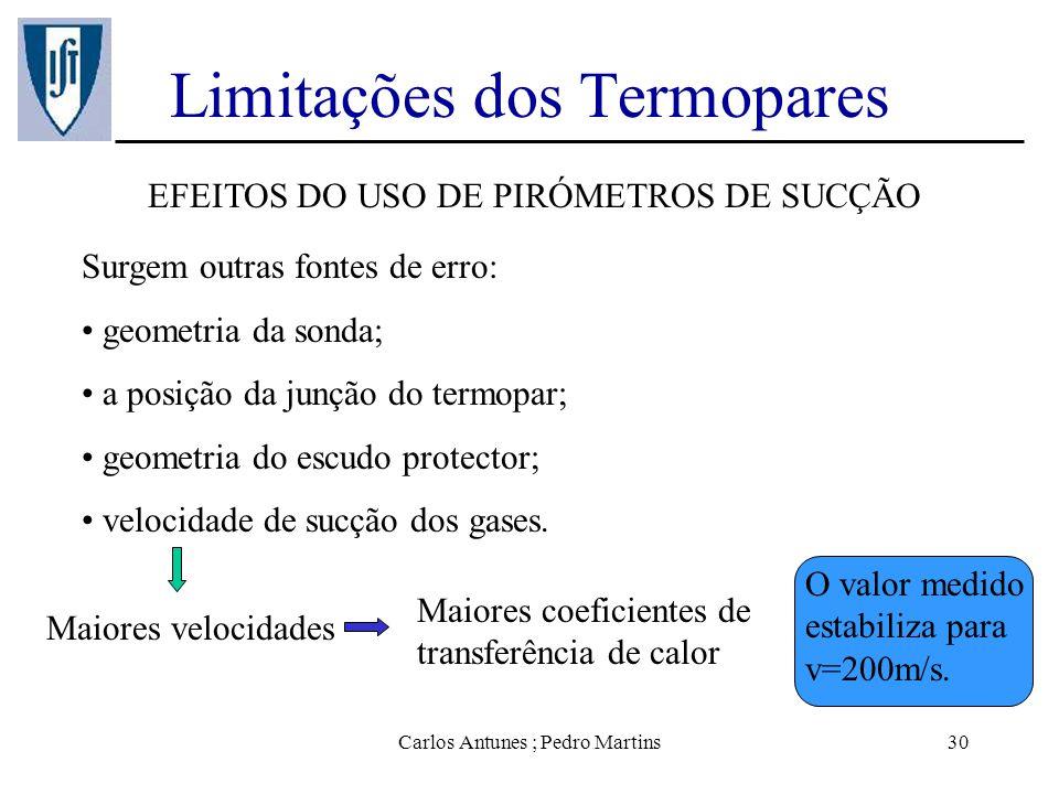 Limitações dos Termopares