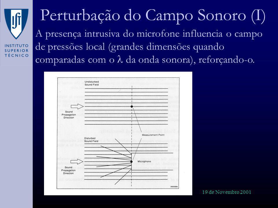Perturbação do Campo Sonoro (I)