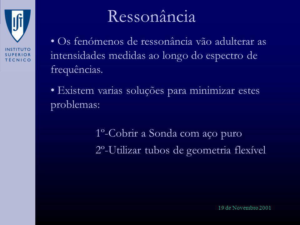 Ressonância Os fenómenos de ressonância vão adulterar as intensidades medidas ao longo do espectro de frequências.