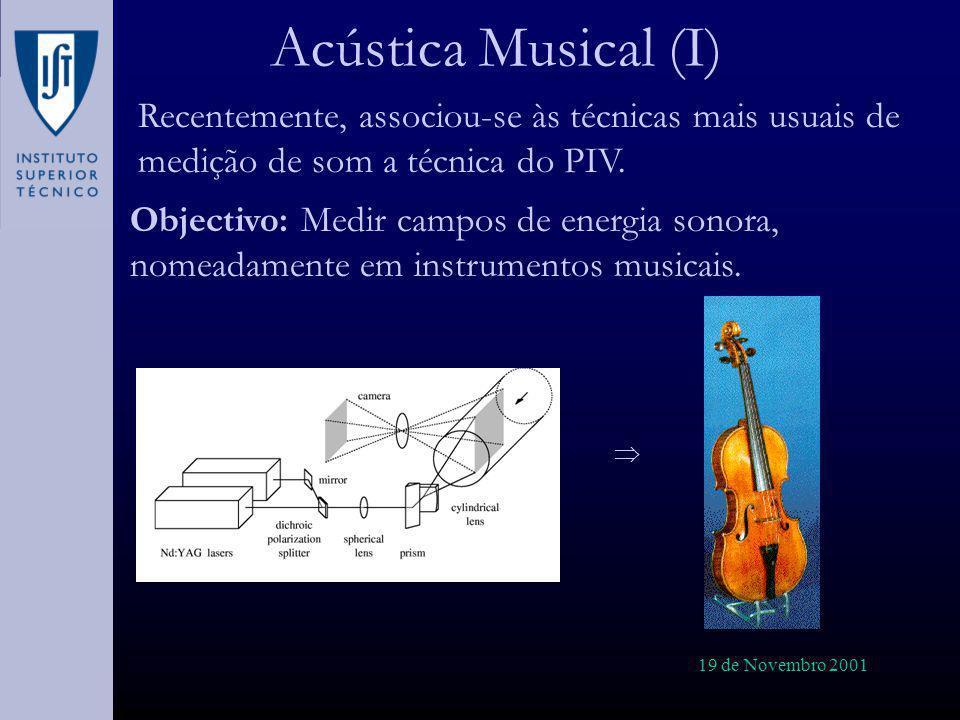 Acústica Musical (I) Recentemente, associou-se às técnicas mais usuais de medição de som a técnica do PIV.