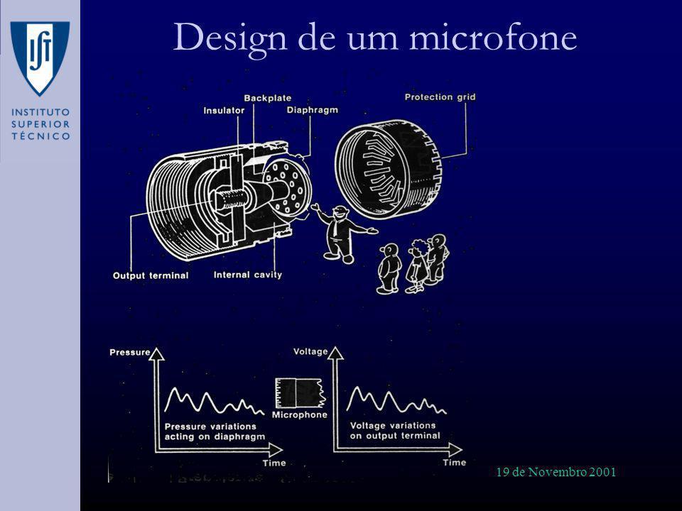 Design de um microfone 19 de Novembro 2001