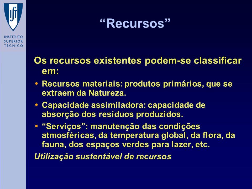 Recursos Os recursos existentes podem-se classificar em: