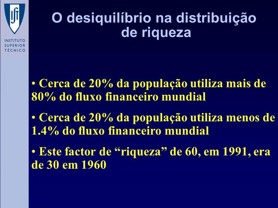 O desiquilíbrio na distribuição de riqueza