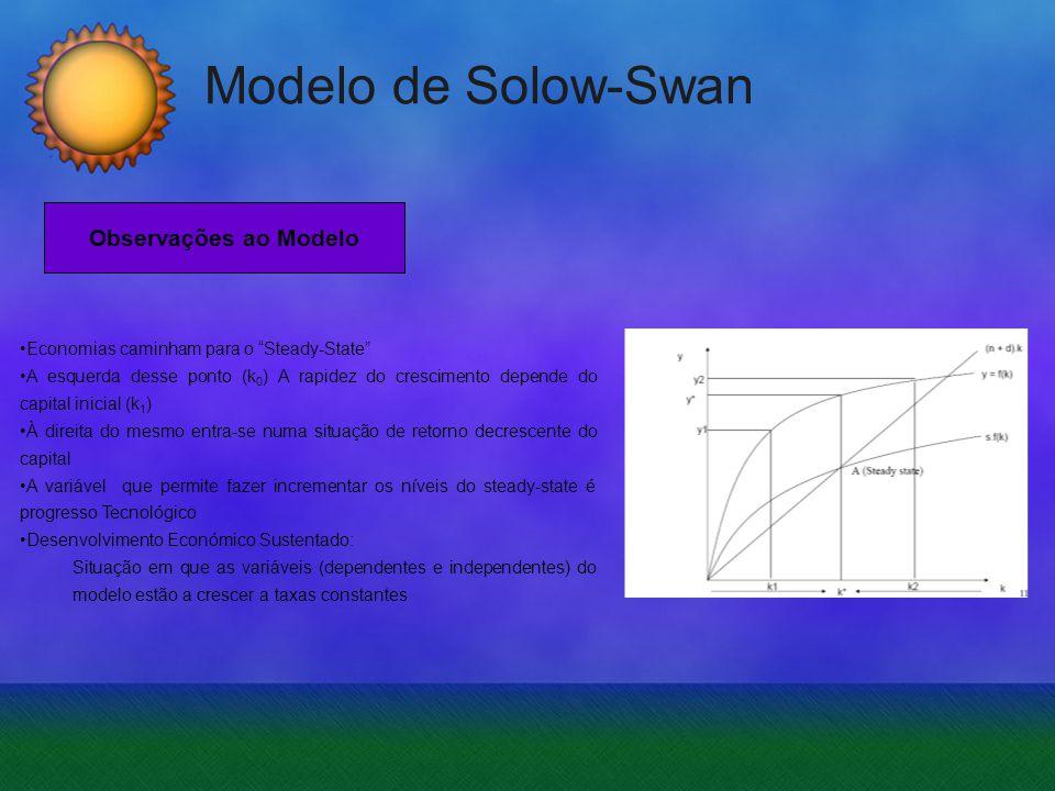 Modelo de Solow-Swan Observações ao Modelo