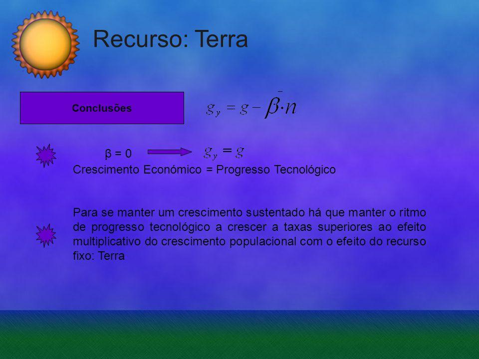 Recurso: Terra β = 0 Crescimento Económico = Progresso Tecnológico