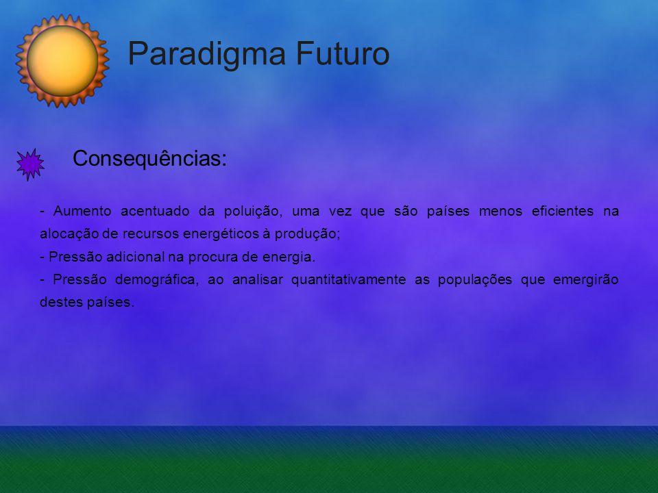 Paradigma Futuro Consequências: