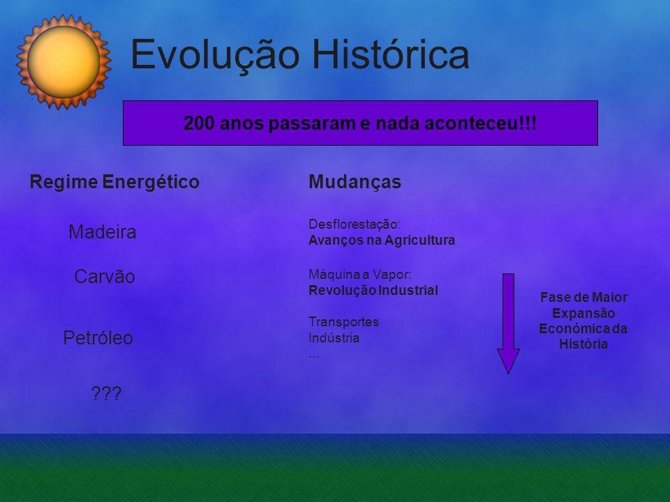 Evolução Histórica 200 anos passaram e nada aconteceu!!!