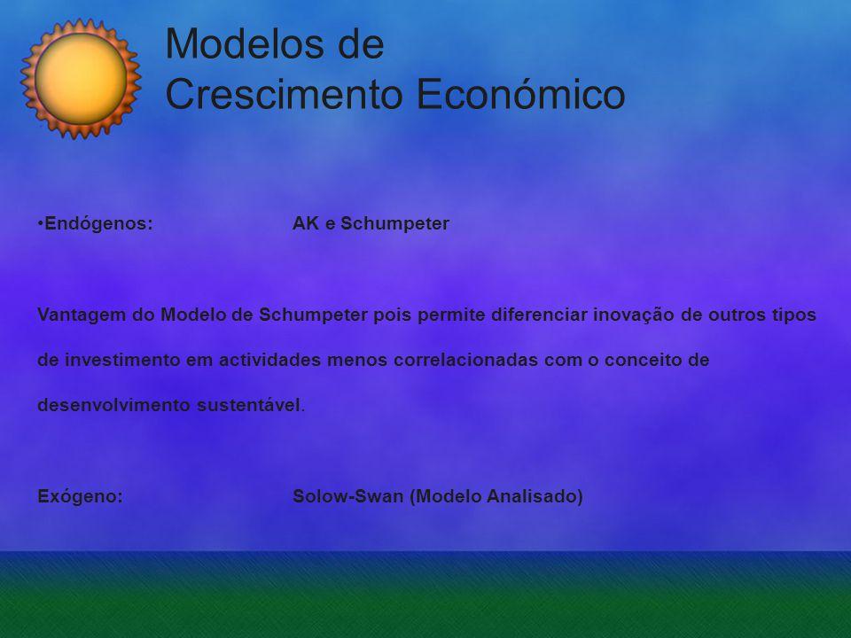 Modelos de Crescimento Económico