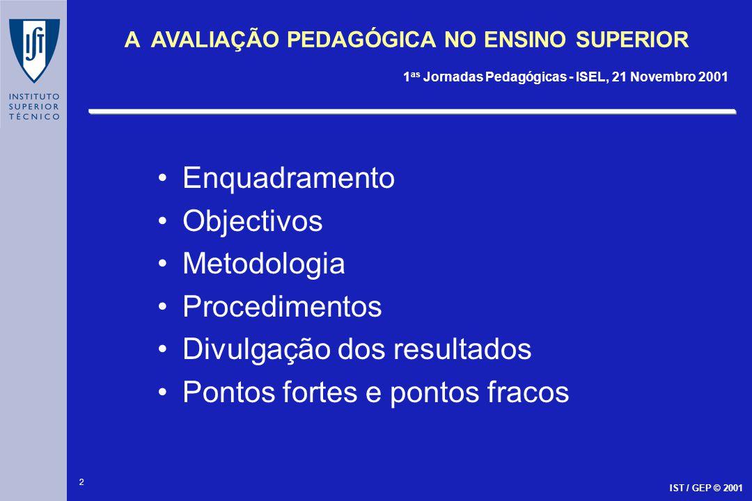 Enquadramento Objectivos. Metodologia. Procedimentos.