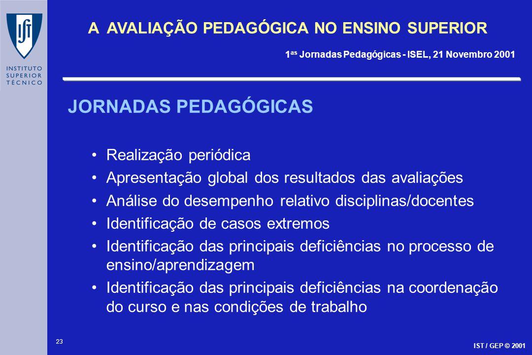 JORNADAS PEDAGÓGICAS Realização periódica