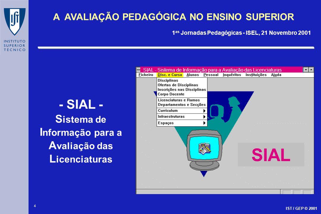 Sistema de Informação para a Avaliação das Licenciaturas