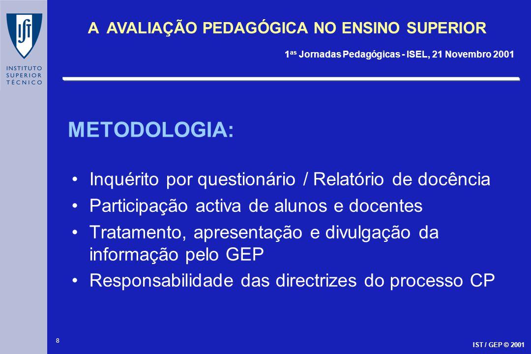 METODOLOGIA: Inquérito por questionário / Relatório de docência