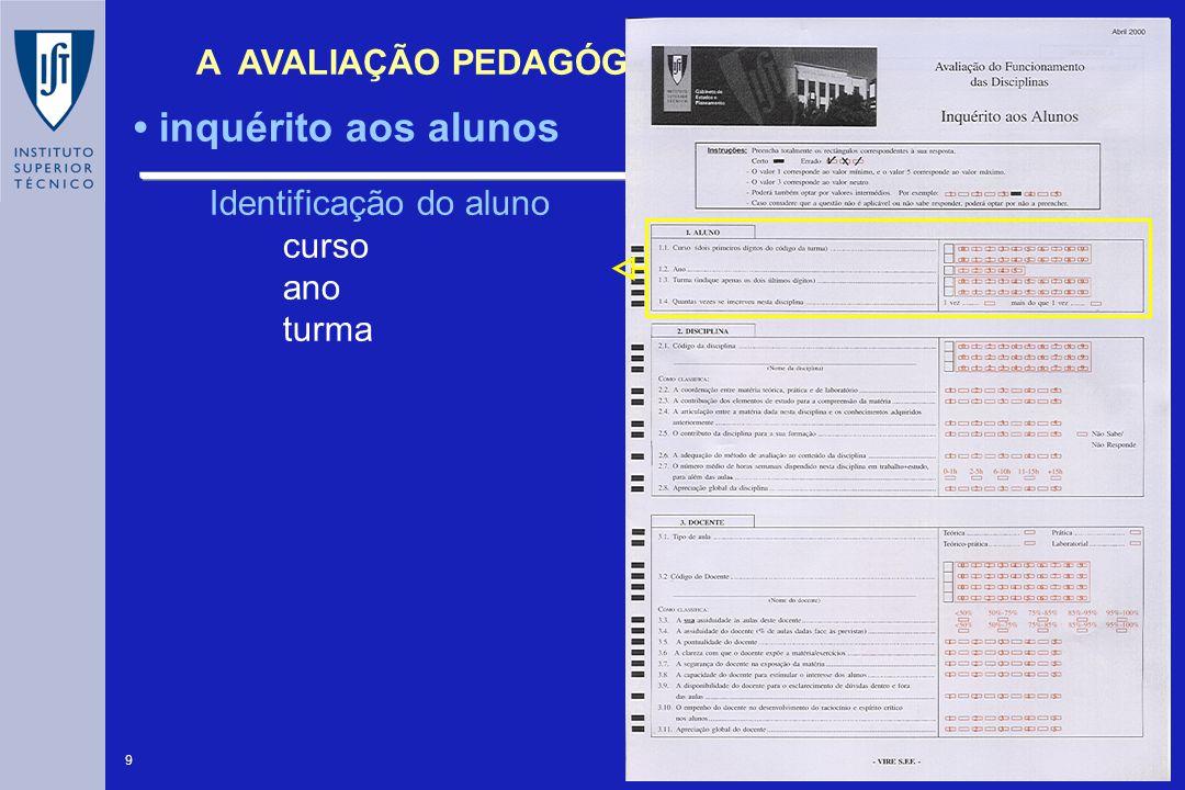 • inquérito aos alunos Identificação do aluno curso ano turma